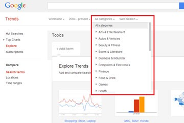 GoogleTrends-Categories
